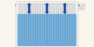 2.How-To-bleed-a-radiator-2.jpeg