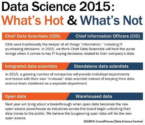 Chief-Data-Scientists.jpg