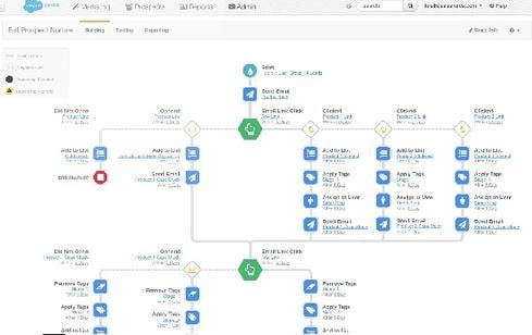 Salesforce-Intelligent-Engagement-Studio.jpg