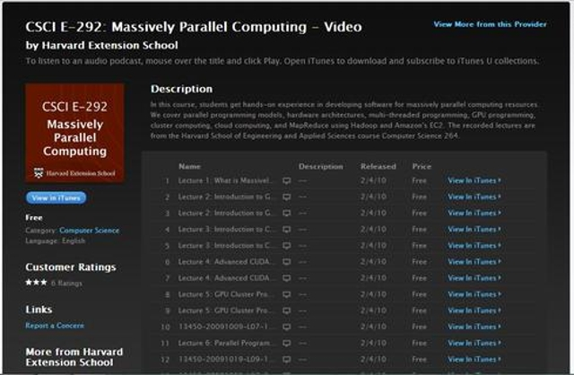 Massively Parallel Computing