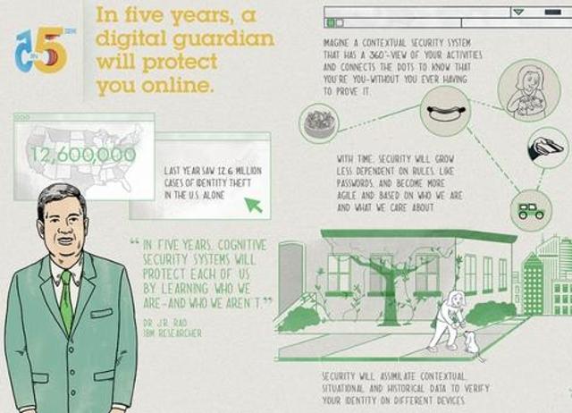 Digital guardians protect your e-life