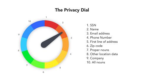 privacy-dial-concurlabs.png