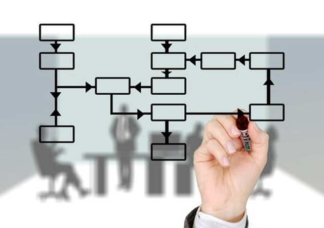 Organizational Structures Will Shift