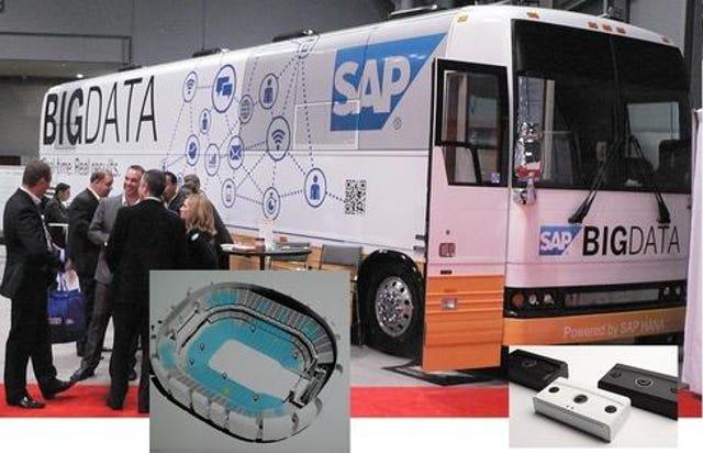Prepare for big data