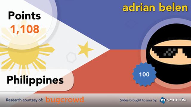 #5 | Philippines | Adrian Belen