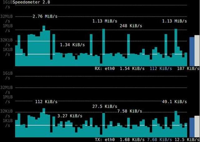 6. Network monitoring tools.