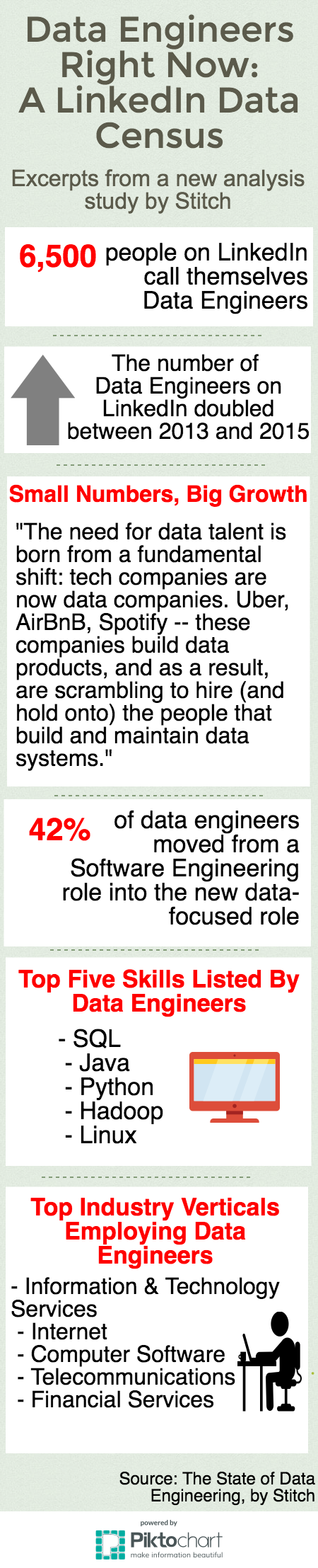 data-engineer-infographic.png