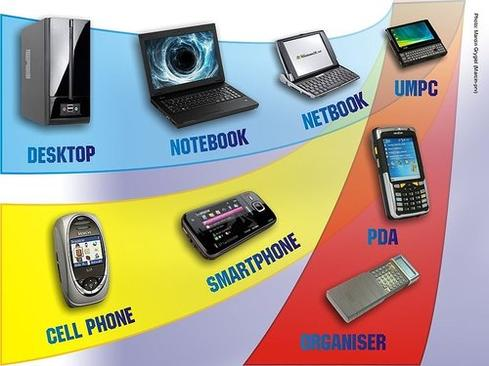 iPhone 4S, Surface Tablet, PalmPilot: 10 Mobile Gadgets We Love