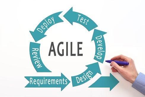 agile-shutterstock.jpg