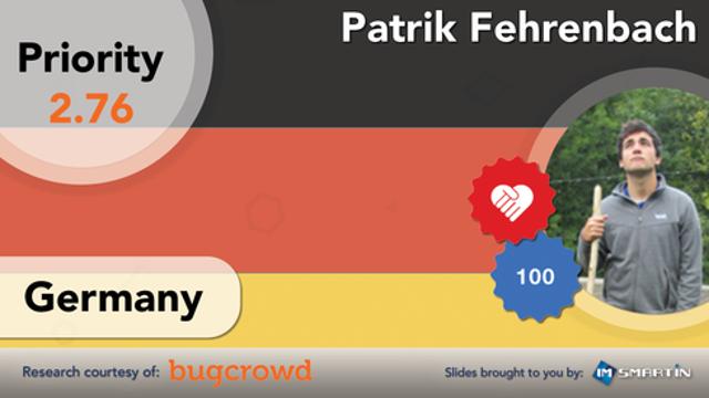#6 | Germany | Patrik Fehrenbach