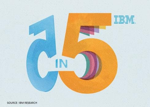 IBM Predicts Next 5 Life-Changing Tech Innovations