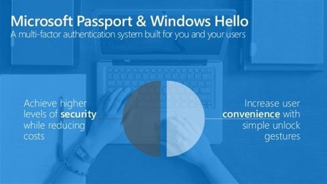 Identity and Access Control: Windows Hello and Microsoft Passport