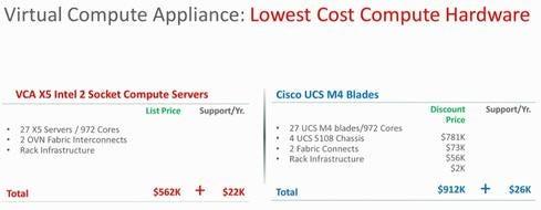 Oracle-Virtual-Compute-Appliance.jpg
