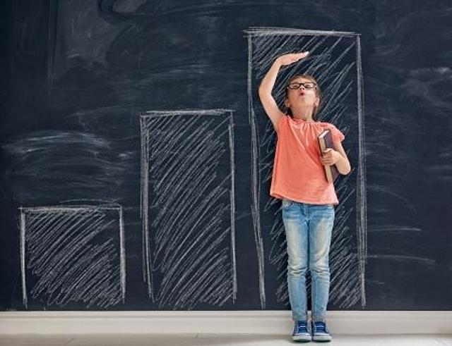 Measure Effectiveness of the Career Path Program
