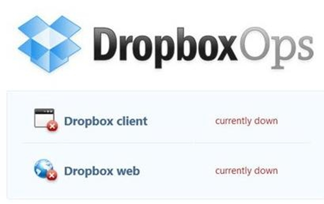 Dropbox outages and security issuesThe easy-to-use cloud service that works just like your local hard drive has had some slip