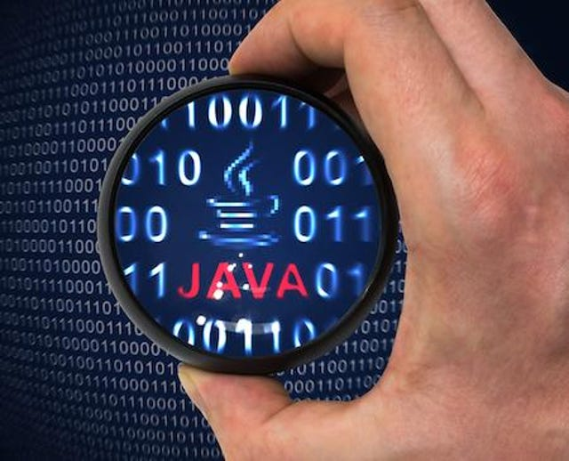 Start With Java
