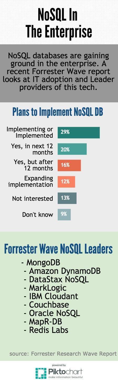 NoSQL-databases.jpeg