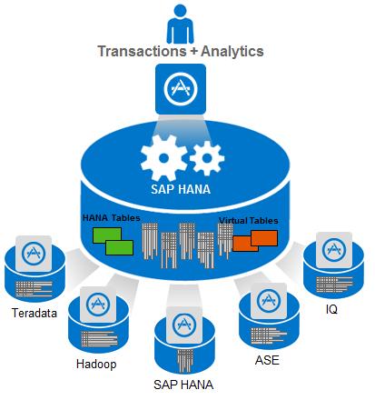 SDA-Diagram.png