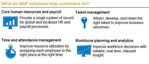 SAP-HR-Applications.jpg