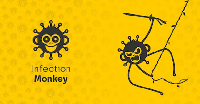 Infection Monkey: Testing
