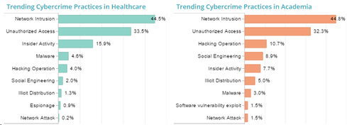 Cybercrime-Trends.png