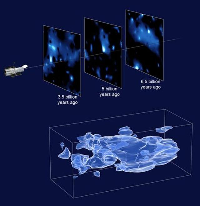 Distribution of dark matter