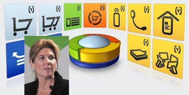 Search for a single transaction platform