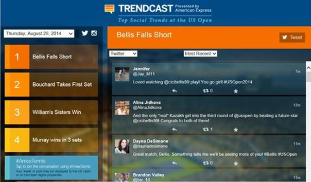 Taking the pulse of social tennis fans