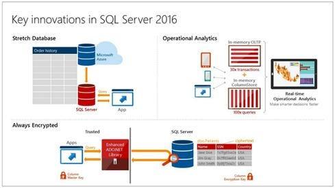 SQL_Server_2016.jpg