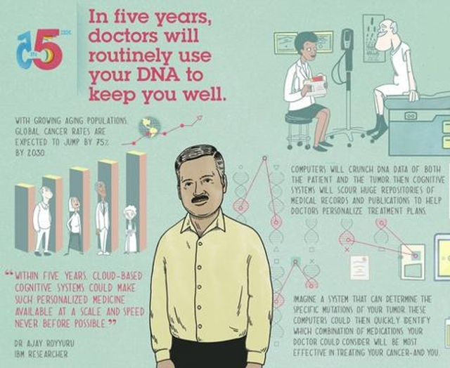 Doctors routinely analyze DNA