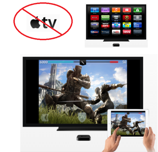 No Apple TVSorry, but Apple's long-rumored television set -- or even an updated version of its hockey puck-inspired media str