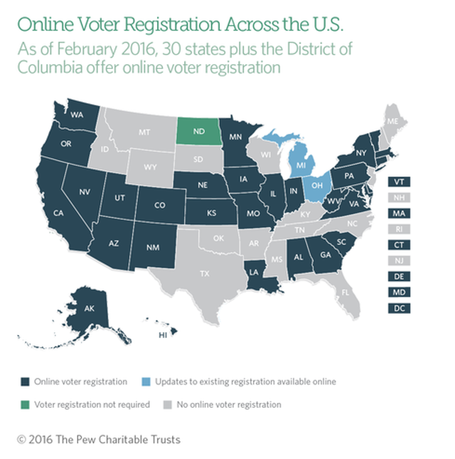 Attacks on Election Management and Voter Registration Systems