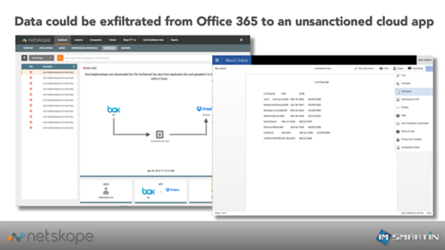 RISK: Data could be exfiltrated from Office 365 to an unsanctioned cloud app