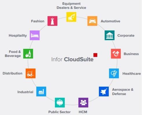 Infor-CloudSuite.jpg