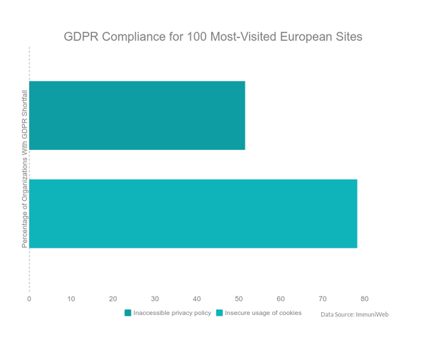 The Compliance and Privacy Progress Needle Still Sticking