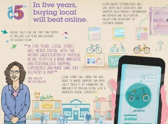 Buying local beats buying online