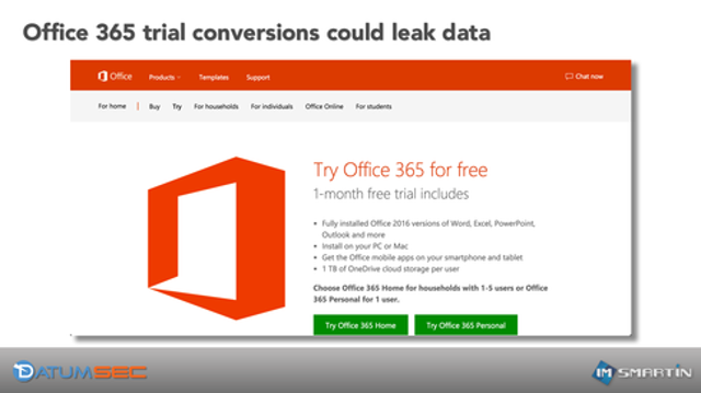 RISK: Users have unfettered access to Office 365 regardless of whether they connect from a managed or an unmanaged device