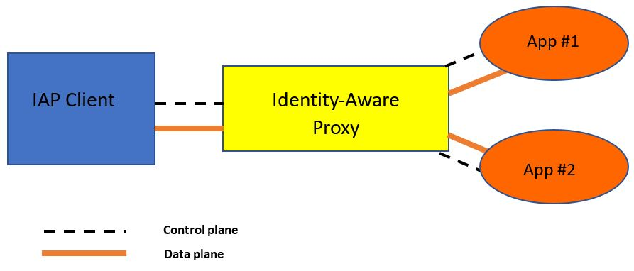 ZTA-fundamentals-Figure2.jpg