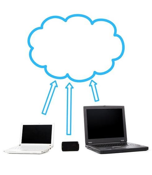 Cloud Storage Devices: 6 Worth Your Money