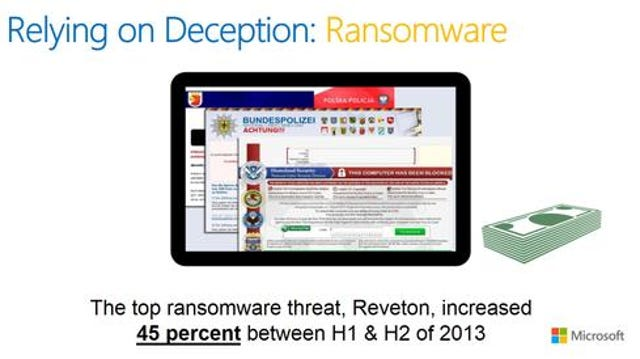 Reveton was the most pervasive ransomware family as of the second half of last year, according to Microsoft's recently publis