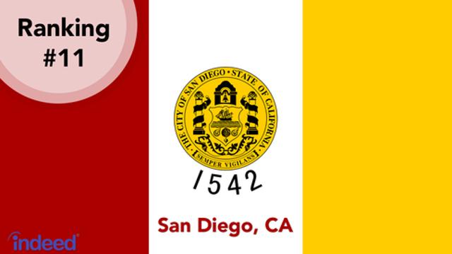 #11 – San Diego