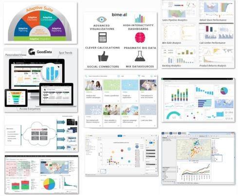 10 Cloud Analytics & BI Platforms For Business