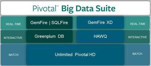 Pivotal-Big-Data-Suite.jpg