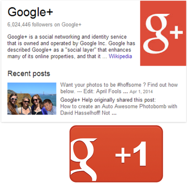 Google+, refocusedGoogle+, the company's answer to Facebook and Twitter, might be popular among tech elites, but the social n