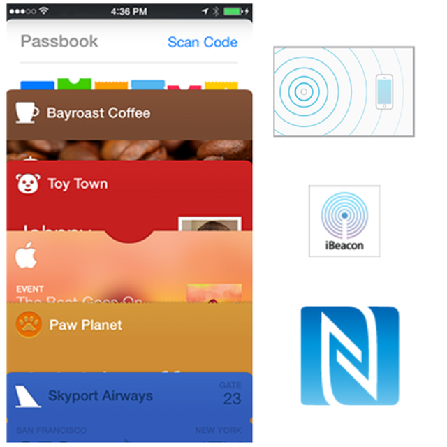 Will Apple add Near Field Communication (NFC) technology to the iPhone 6 or focus on its Bluetooth Low Energy-based iBeacon t