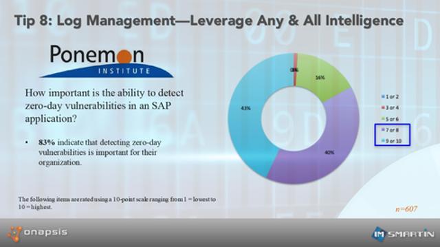 Tip 8: Leverage Intelligent Log Management