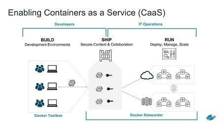 Docker-CaaS-Slide.jpg