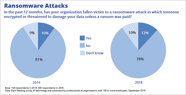 DR-RansomAttacks.png