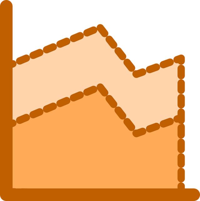 Baseline Computing Behavior Of Employees
