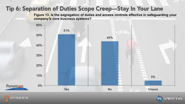 Tip 6: Look for Separation of Duties Scope Creep